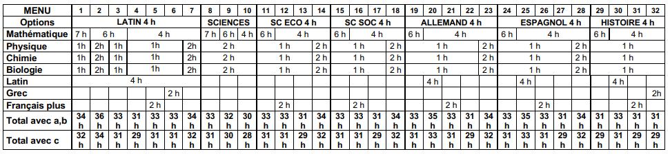 TOTAL 56GT